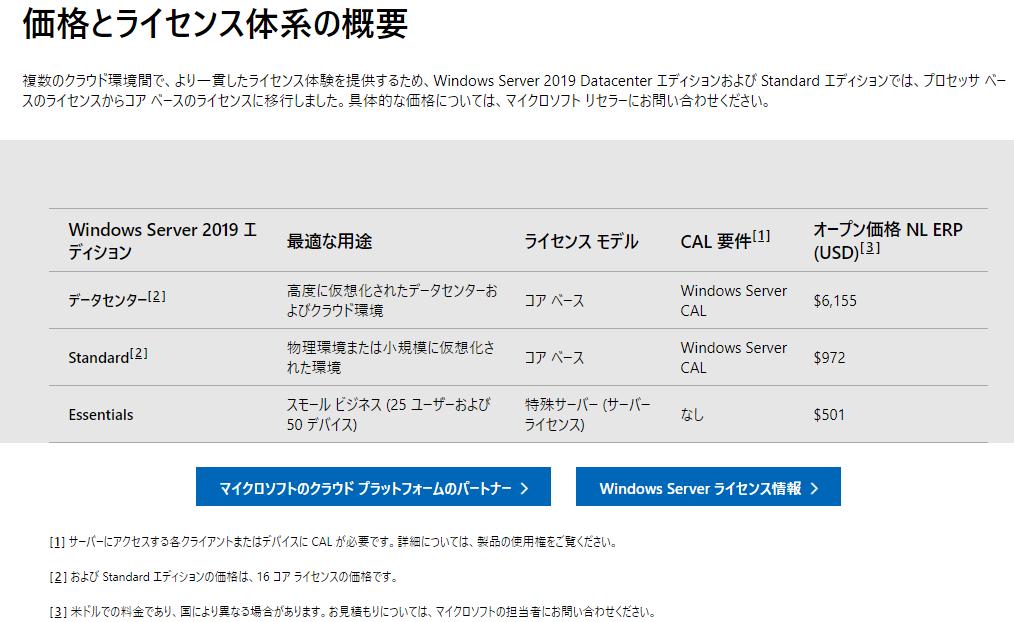 WindowsServer 価格
